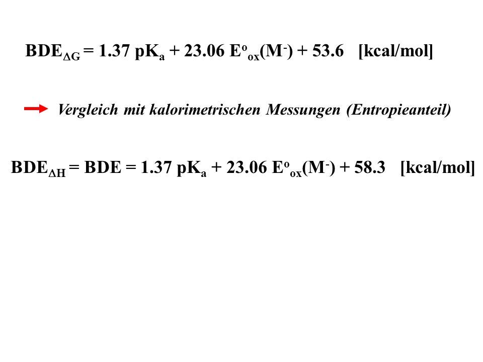BDEDG = 1.37 pKa + 23.06 Eoox(M-) + 53.6 [kcal/mol]